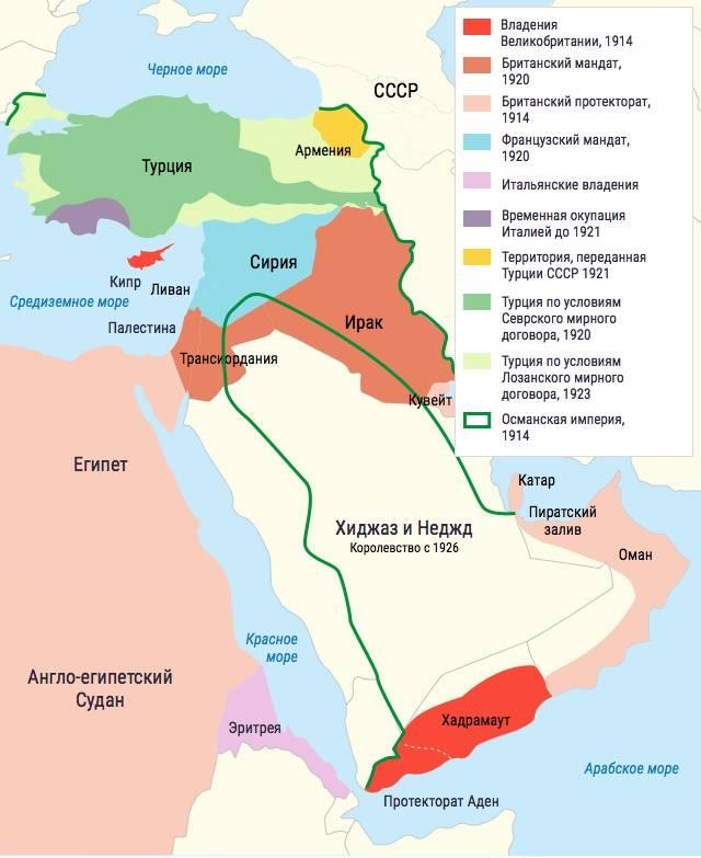 Советско-иракские отношения в контексте Версальской системы миропорядка