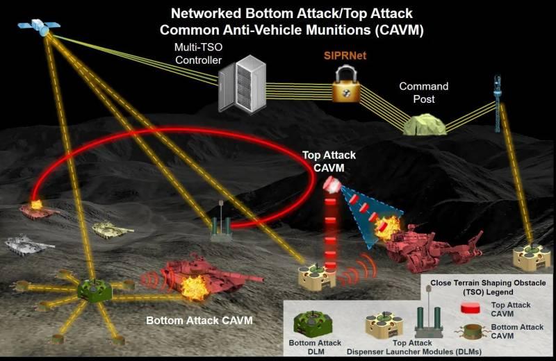 Комплекс CAVM / TSO-TA. Противотанковая мина для сетецентрических структур