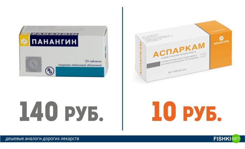 лекарства заменители дорогих картинки что-то