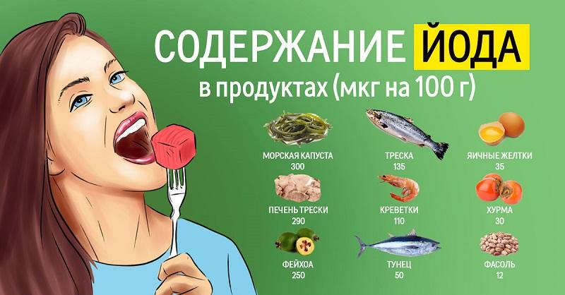 йод в продуктах для детей