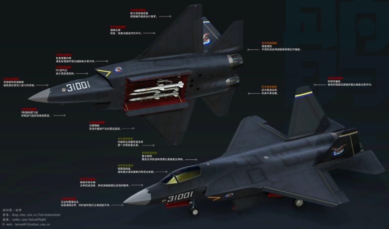 Китайский J-20 против россий…