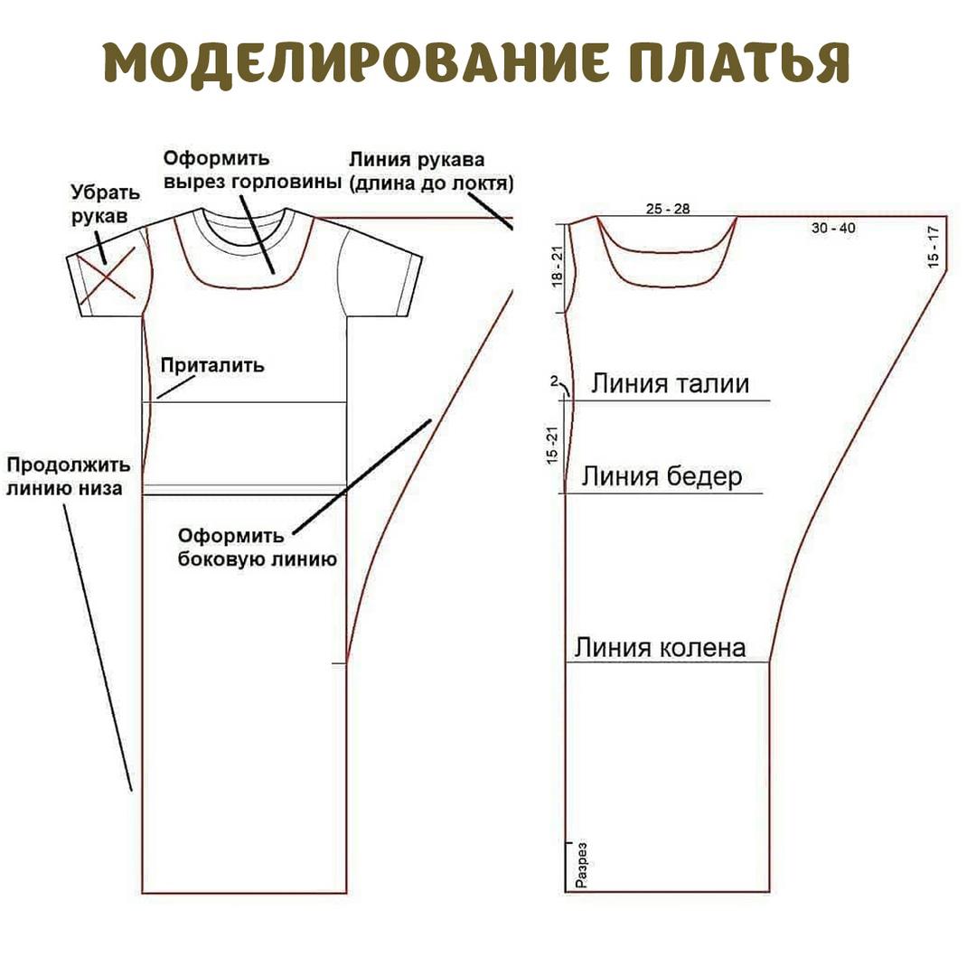 Моделирование ассимметричного платья 1