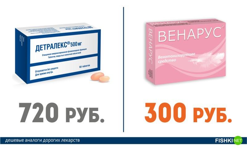 лекарства заменители дорогих картинки ваш дом