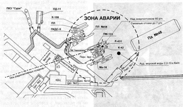 Самая тайная атомная авария СССР
