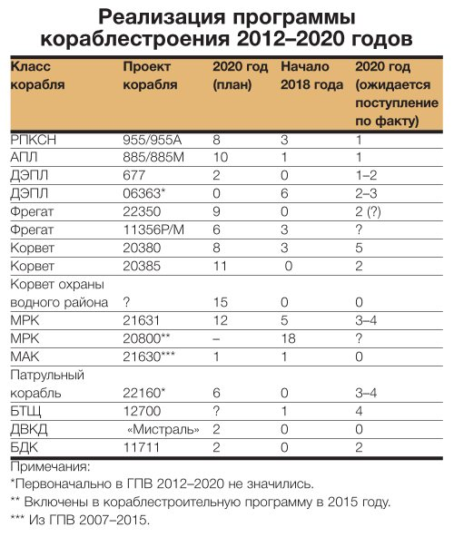 Юрий Романюк заявил, что у России «нет надводного флота» армия,власть,Путин,россияне,Флот
