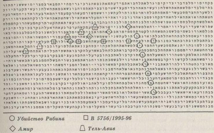 Библейский код