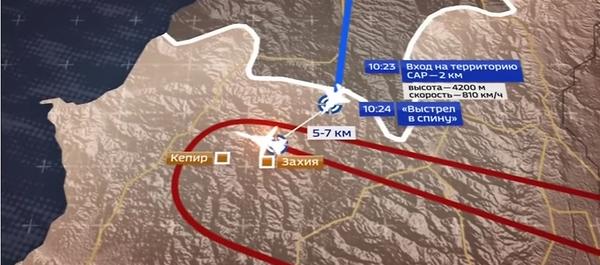 Схема полета Ф-16 Турции и Су-24 России