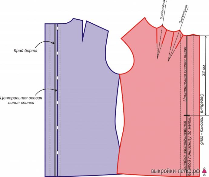 Моделирование горловины со складками