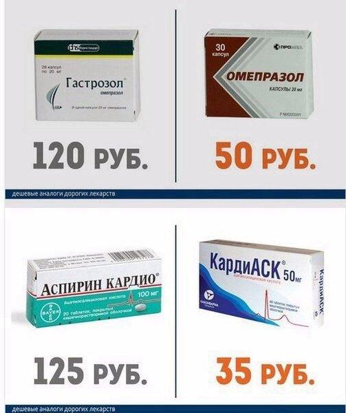 10 копеечных аналагов дорогих лекарств