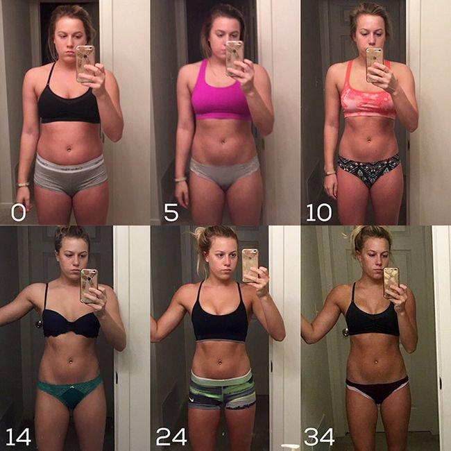 Как легко сбросить вес отзывы результаты