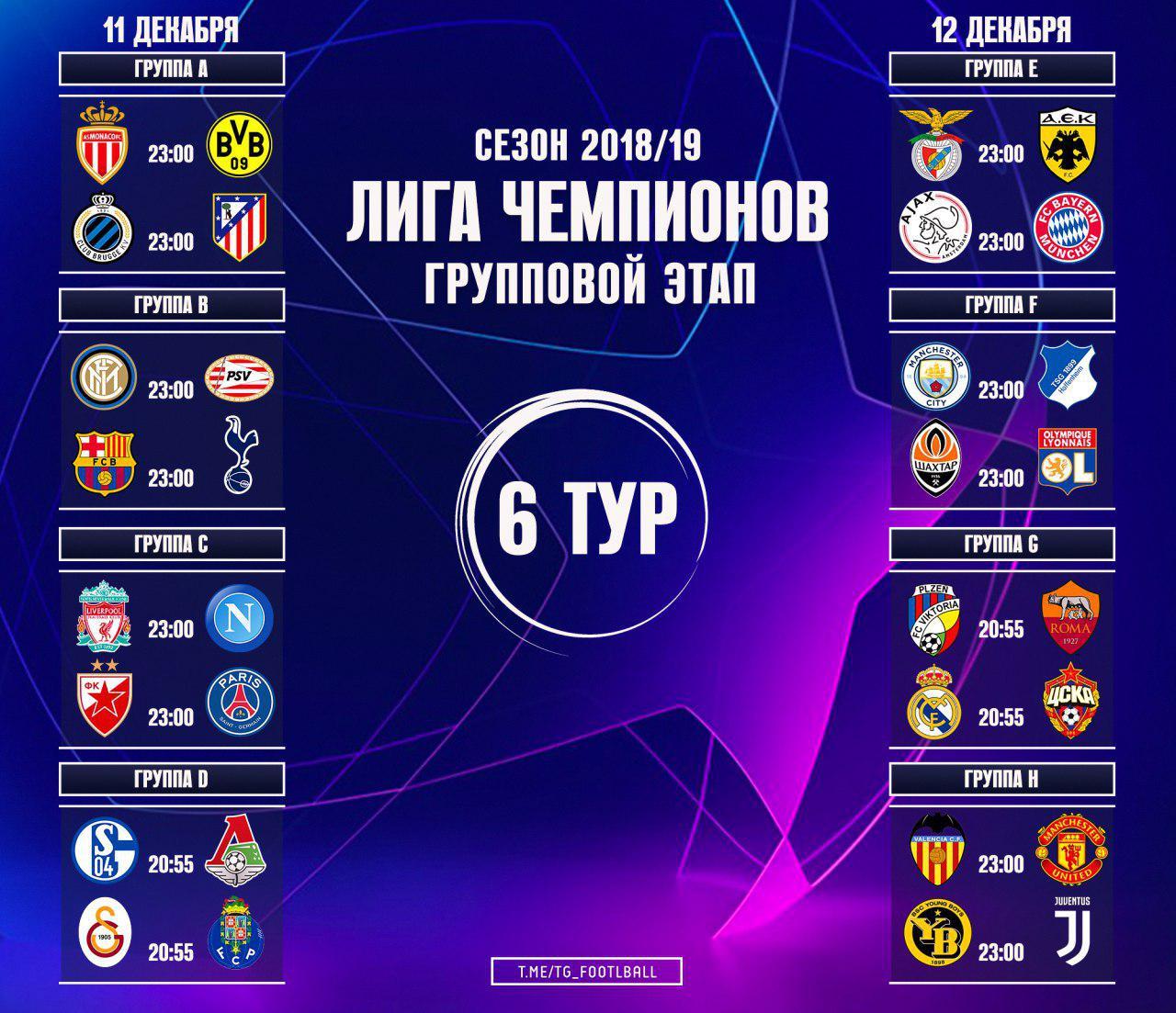 ЦСКА и «Локо» могут спасти год, «Ливерпуль» – провалить. Все расклады ЛЧ перед последним туром