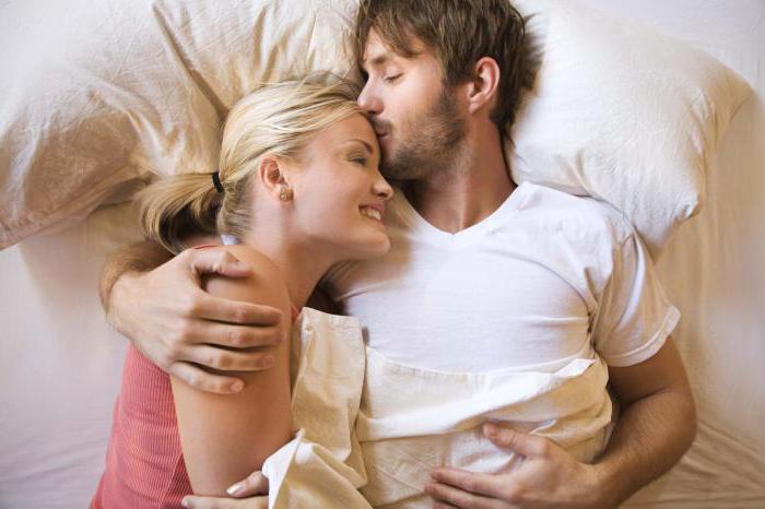 Какая интимная смазка лучше дюрекс или контекс