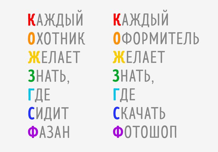 15+простых мнемонических фраз, которые помогут детям иихродителям запомнить что угодно
