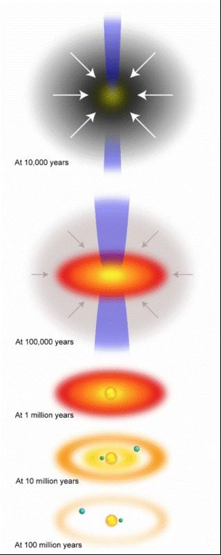 Первые прямые изображения протопланетных дисков