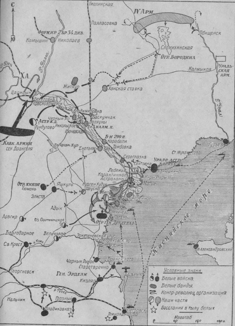 11-я армия в боях Гражданской войны. Ч. 1 история