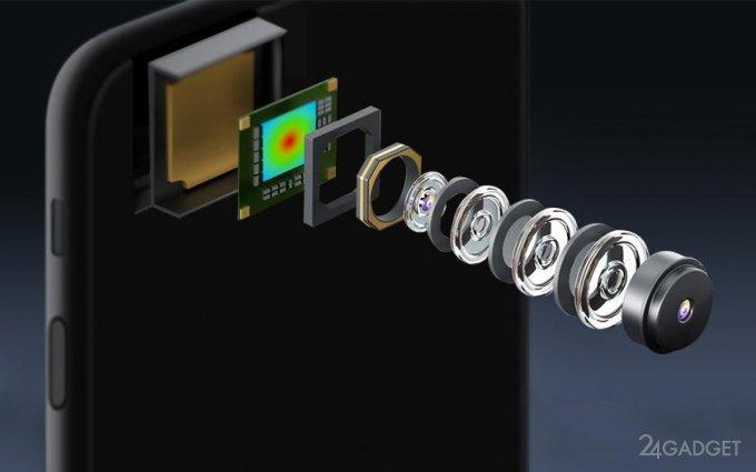 Sony разрабатывает дюймовый фотосенсор IMX800 для смартфонов