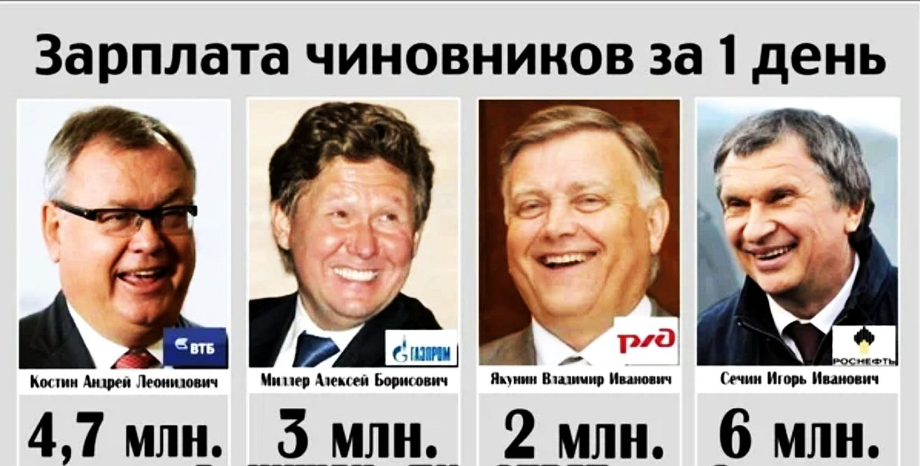 Бонусы мёртвого года: Миллер, Сечин и Греф получат огромные деньги россия