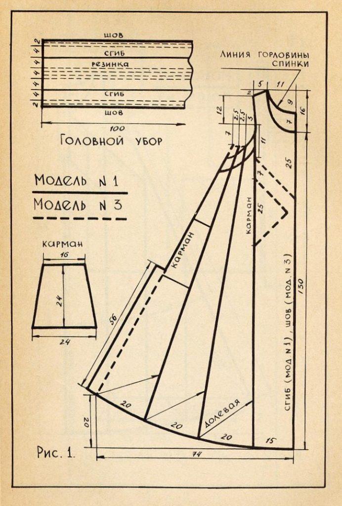 Схема выкройки для сарафана в бохо-стиле
