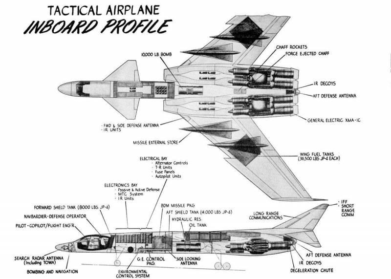 Проект бомбардировщика Convair NX2 CAMAL  ввс