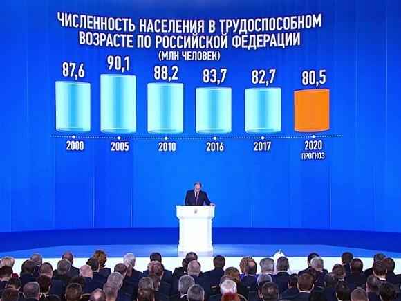 Мафусаилы и убыль общество,россияне,росстат