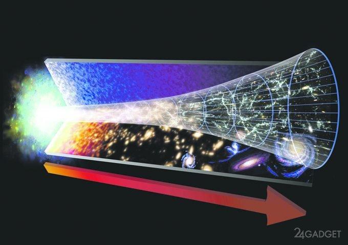 Телескоп «Спектр-РГ» подтвердил Теорию Большого взрыва