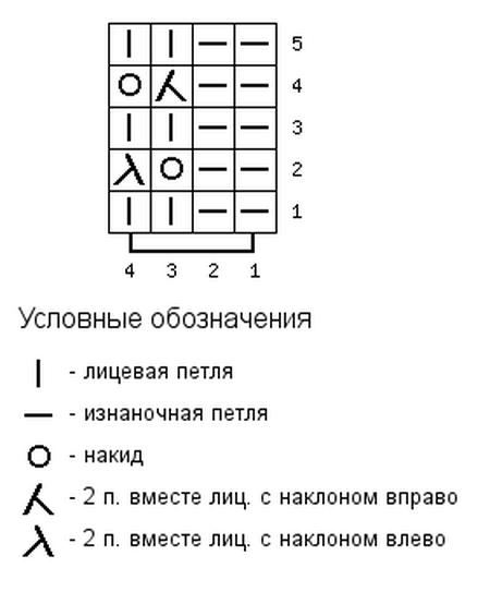 чтение схем для вязания крючком с рисунками инструкциями и сложные