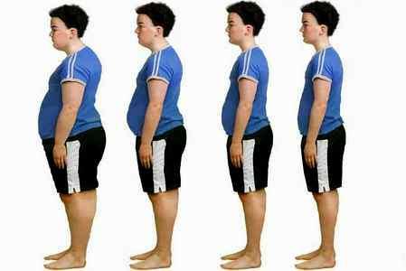 Рецепты при ожирении