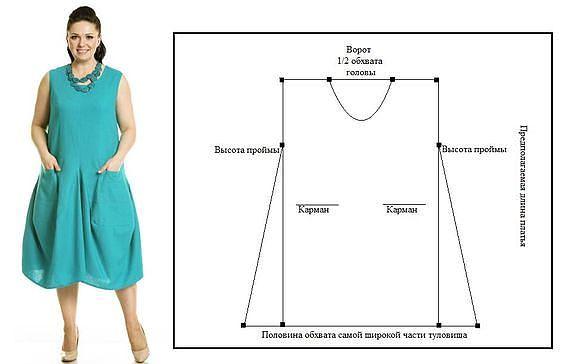 Летние платья, которые может сшить даже начинающая. Простые идеи и выкройки. handmake,одежда,шитье