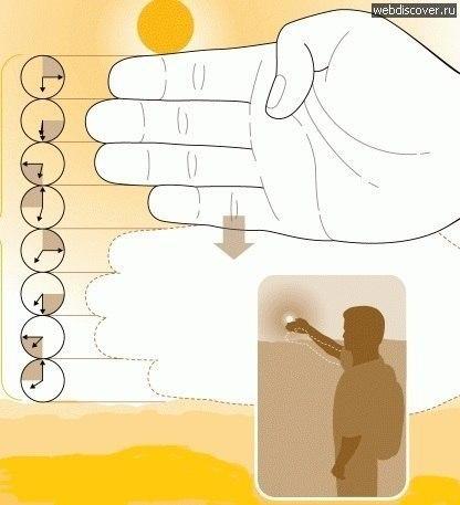 Определяем время до захода солнца. Полезный совет