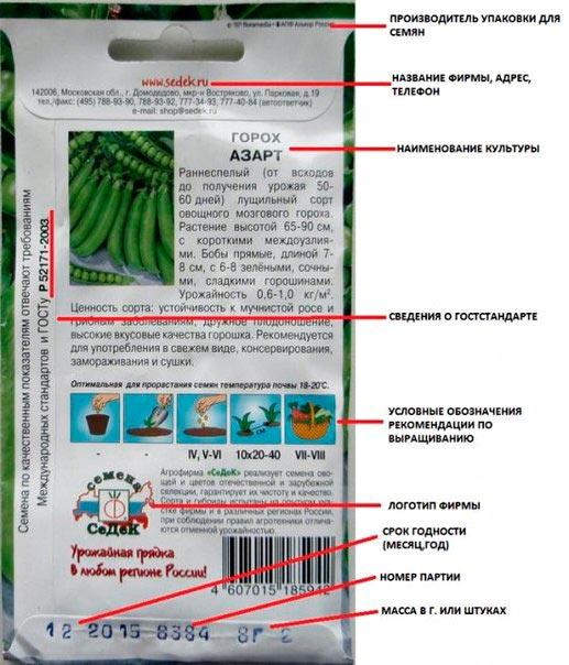 Что написано на пакетиках с семенами
