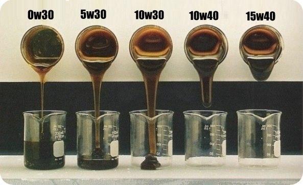 Вязкость масла при -35°C