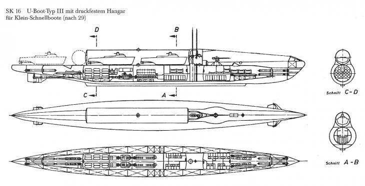 Малые торпедныe катера Kriegsmarine
