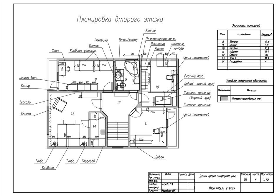План с расстановкой мебели, 2 этаж