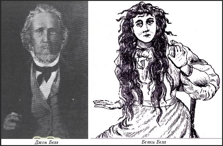 ведьма Беллов США отец и дочь Бетси