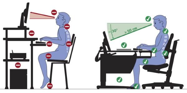 Как влияет компьютер на физическое и моральное здоровье ребенка