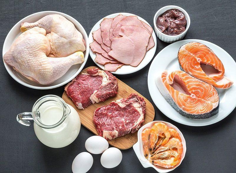 Диета Мясная День. Мясная диета: для мужчин и женщин. Рацион на каждый день