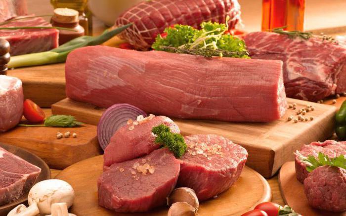 Категории мясных продуктов: что это значит