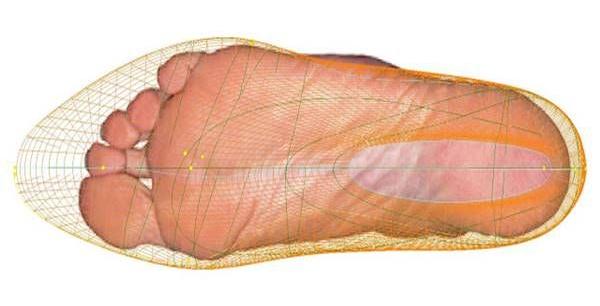 Ð•ÑÑ'ÑŒ 1 врач, который говорит, что Ñрок жизни завиÑит от размера ноги!