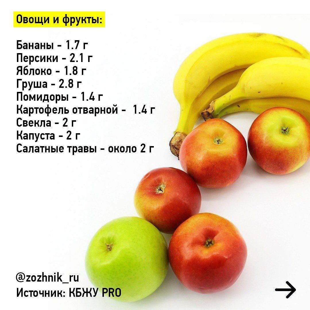 Ферментируй это: наука о пользе ферментированных продуктов еда,здоровье,питание,продукты