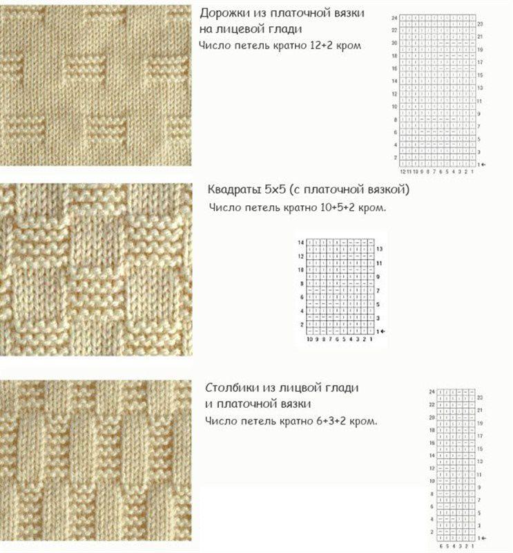 сервиз схемы вязки спицами для начинающих в картинках и схемах центре площади