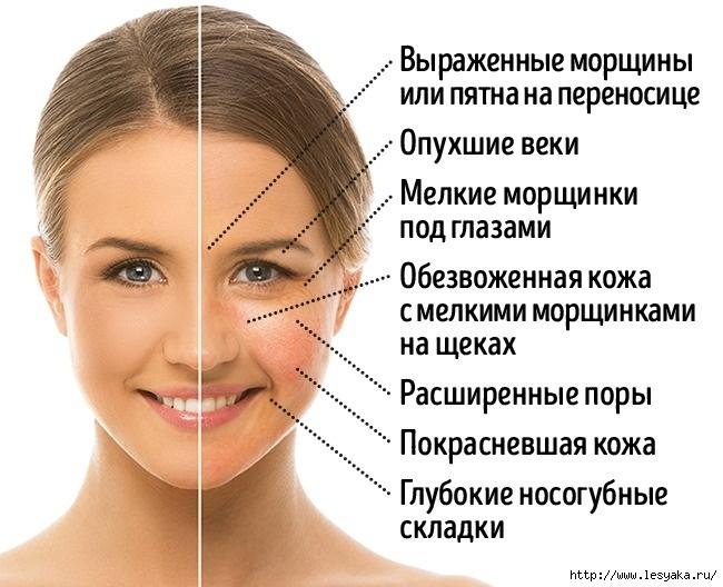СЕКРЕТЫ КРАСОТЫ. Продукты плохо влияющие на состояние кожи лица