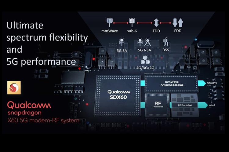 5-нм 5G-модем Qualcomm Snapdragon X60 обеспечит скорость загрузки до 7,5 Гбит/с