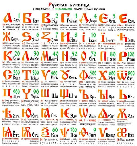 Древний санскрит - это русский язык