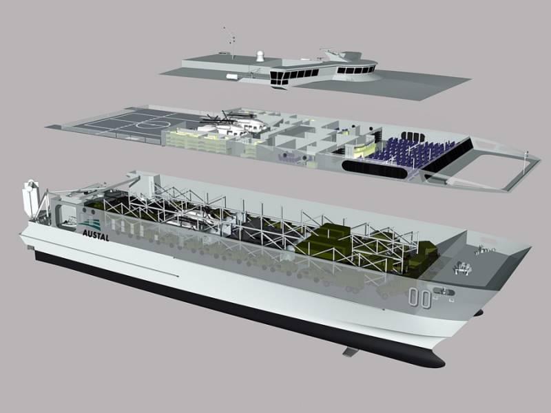 Скоростные экспедиционные транспортные суда EPF  вмф