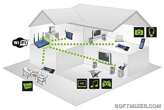 Любопытное про Wi-Fi