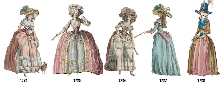 Женская мода каждый год – с 1784 по 1970