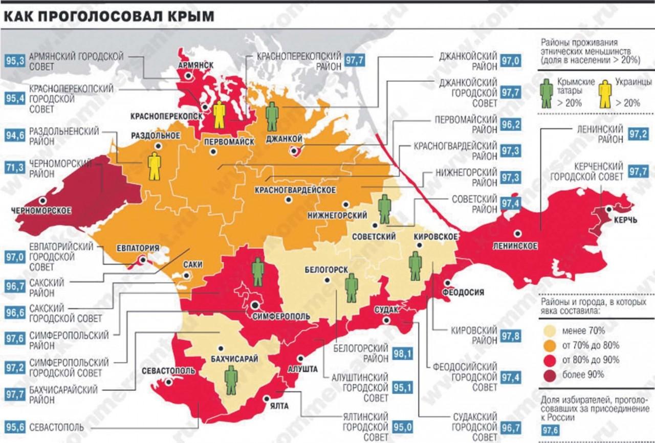 3 года Крымскому референдуму