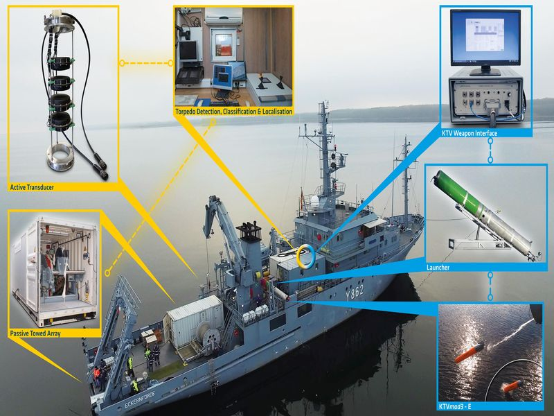 csm_1-Surface_Ship_Torpedo_Defence_Trial_Systems_on_a_WTD_71_multipurpos_vessel_1f24cb4d1d