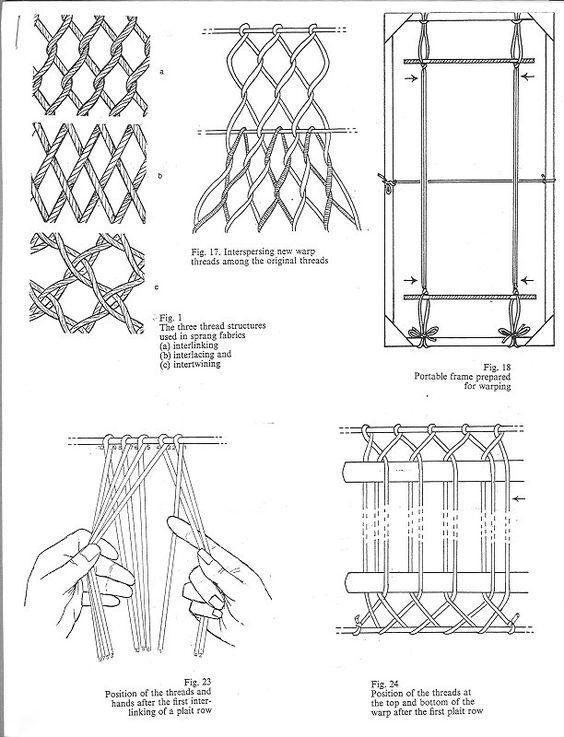 Плетение на стене – sprang. Схемы выработки спренга вдохновляемся,плетение
