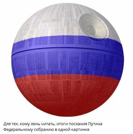 """""""Путин блефует, это видно по графике"""""""